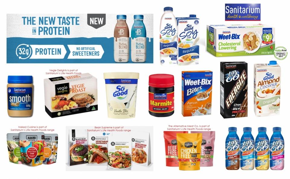 Sanitarium Processed Fake Foods