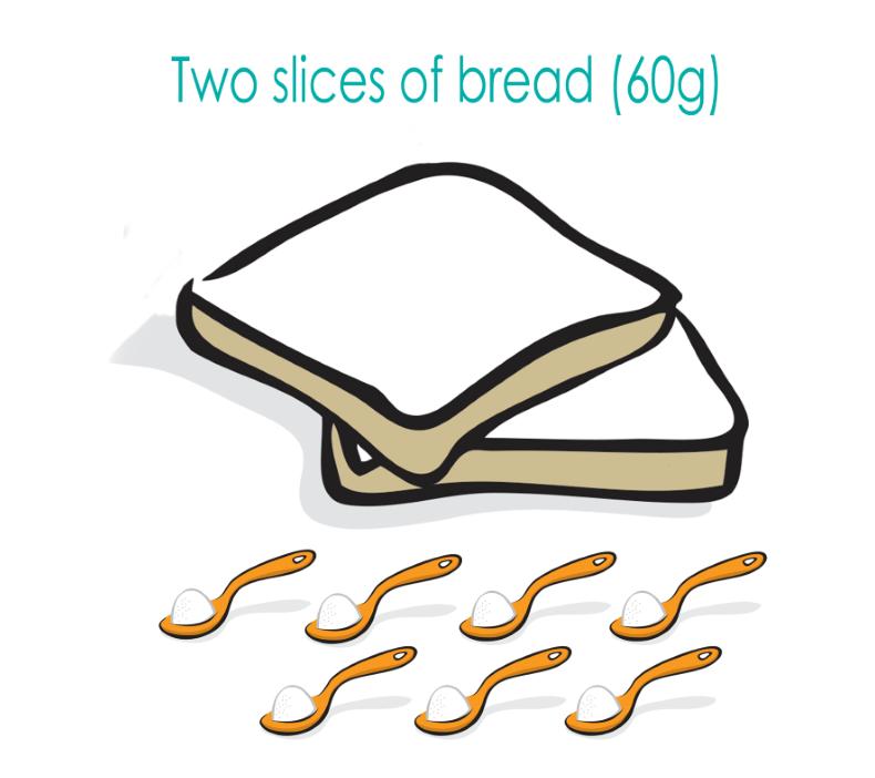 bread.PNG#asset:520:url