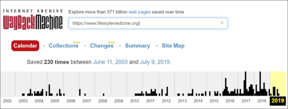 Lifestyle Medicine Stats On Wayback Machine
