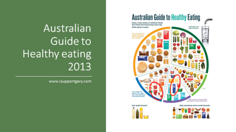 Food Guidelines 2013