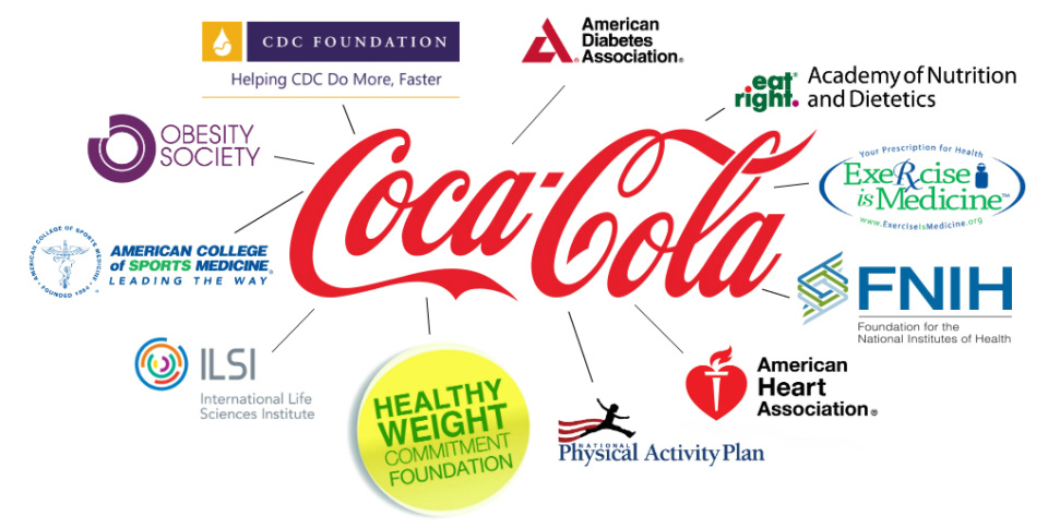 Coca Cola Initiatives Networks