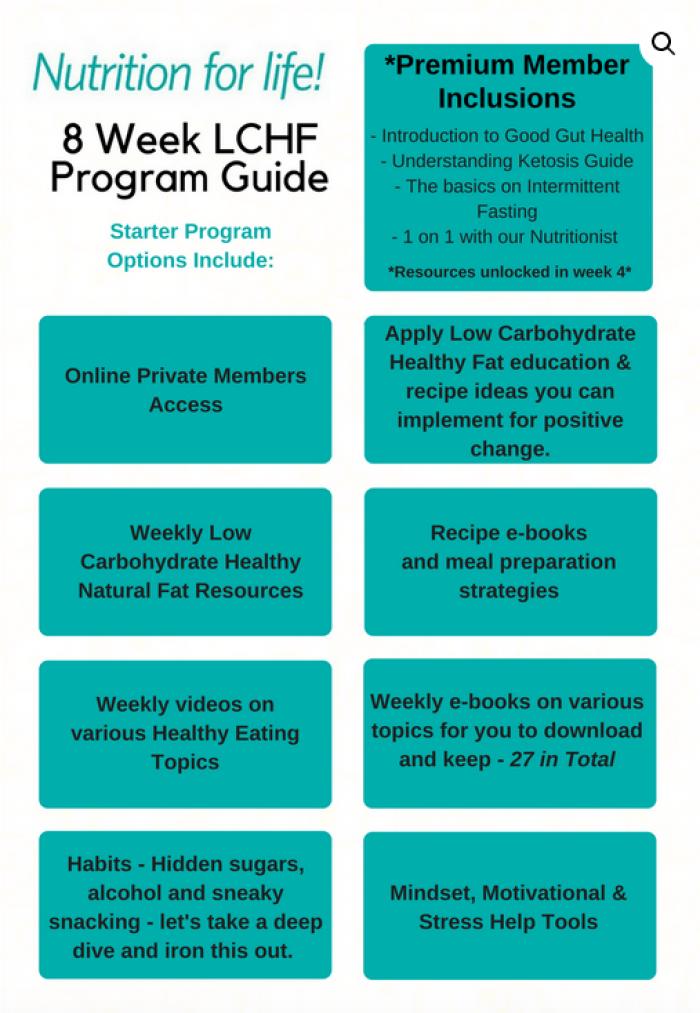 Nutrition For Life 8 Week Program